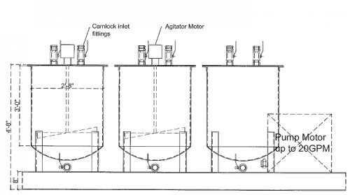 Tank Skid Image